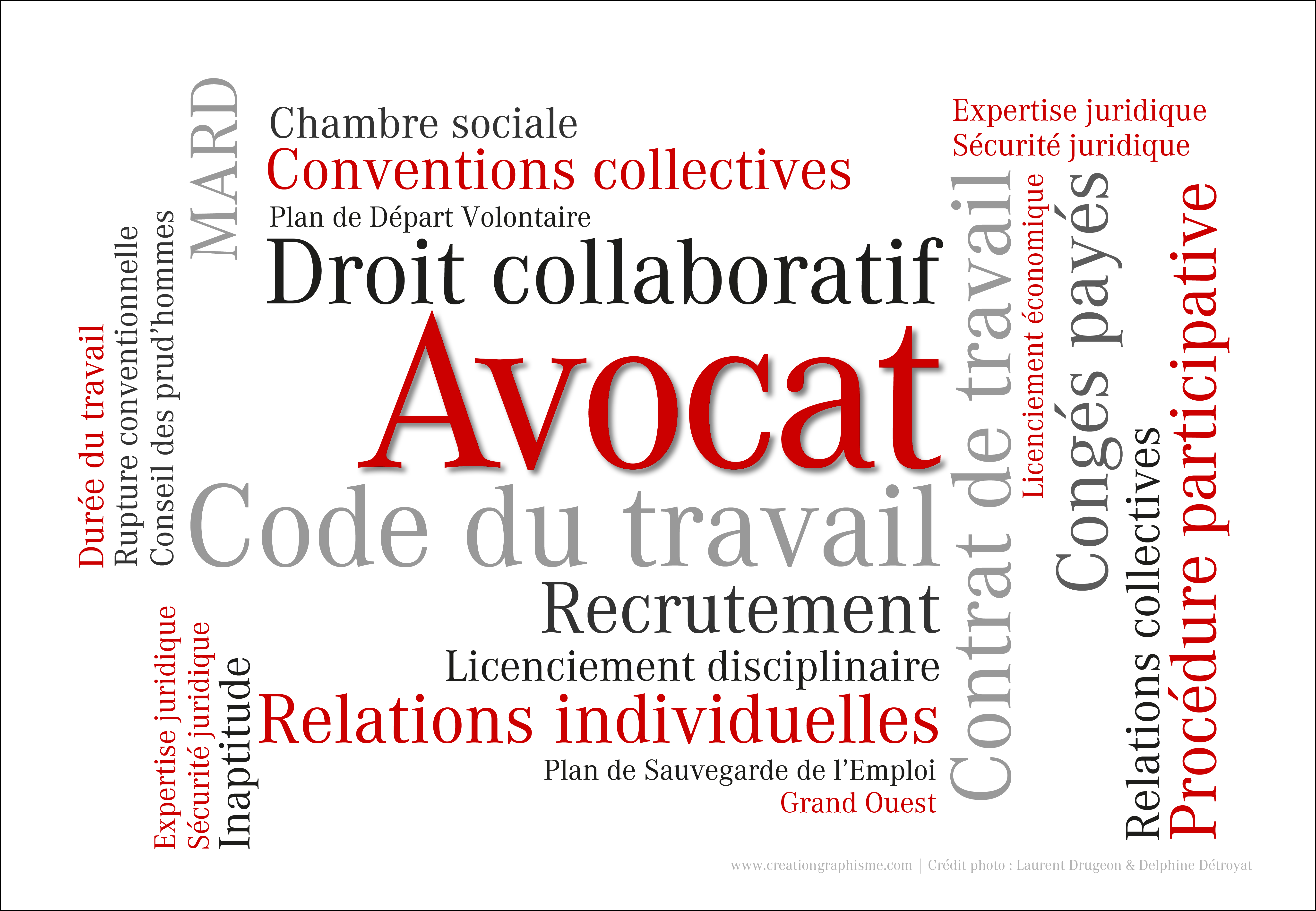 Nuage de mots clés autour de la profession d'Avocat selon Laurent Drugeon | Avocat conseil